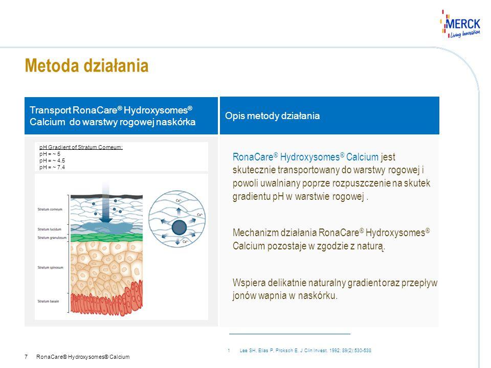 Metoda działania Transport RonaCare® Hydroxysomes® Calcium do warstwy rogowej naskórka. Opis metody działania.