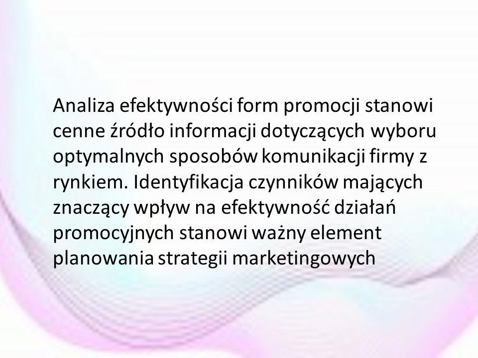 Analiza efektywności form promocji stanowi cenne źródło informacji dotyczących wyboru optymalnych sposobów komunikacji firmy z rynkiem.