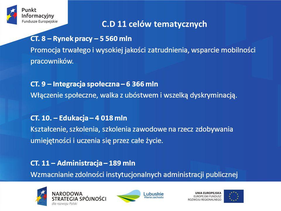 C.D 11 celów tematycznych