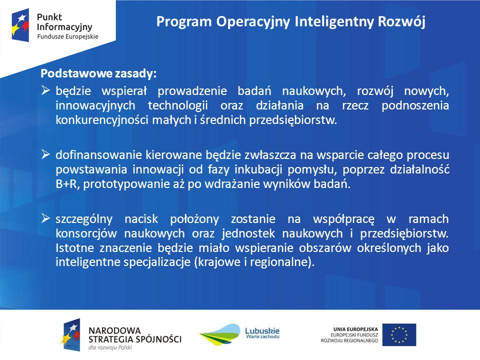 Program Operacyjny Inteligentny Rozwój