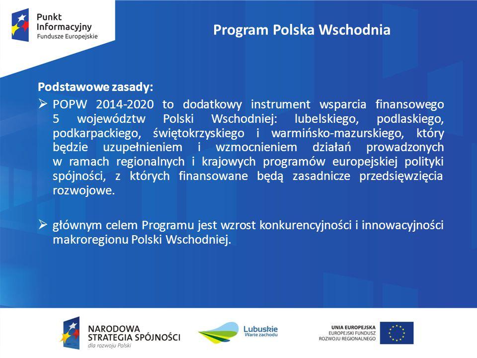 Program Polska Wschodnia
