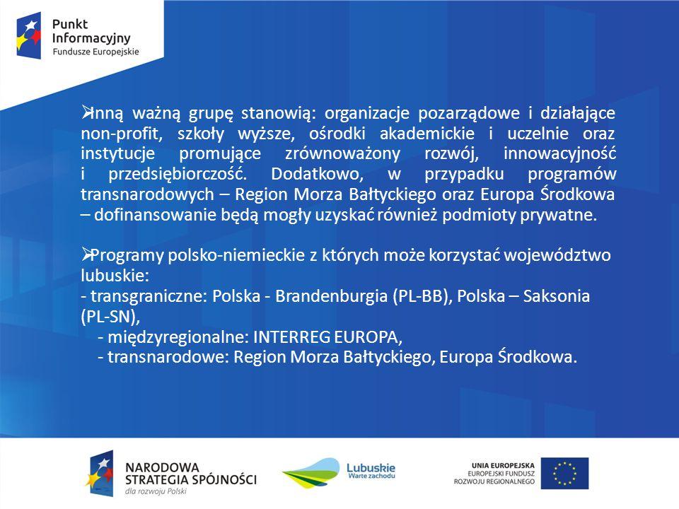 Inną ważną grupę stanowią: organizacje pozarządowe i działające non-profit, szkoły wyższe, ośrodki akademickie i uczelnie oraz instytucje promujące zrównoważony rozwój, innowacyjność i przedsiębiorczość. Dodatkowo, w przypadku programów transnarodowych – Region Morza Bałtyckiego oraz Europa Środkowa – dofinansowanie będą mogły uzyskać również podmioty prywatne.