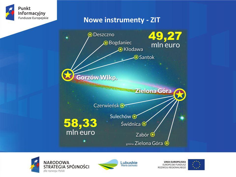 Nowe instrumenty - ZIT