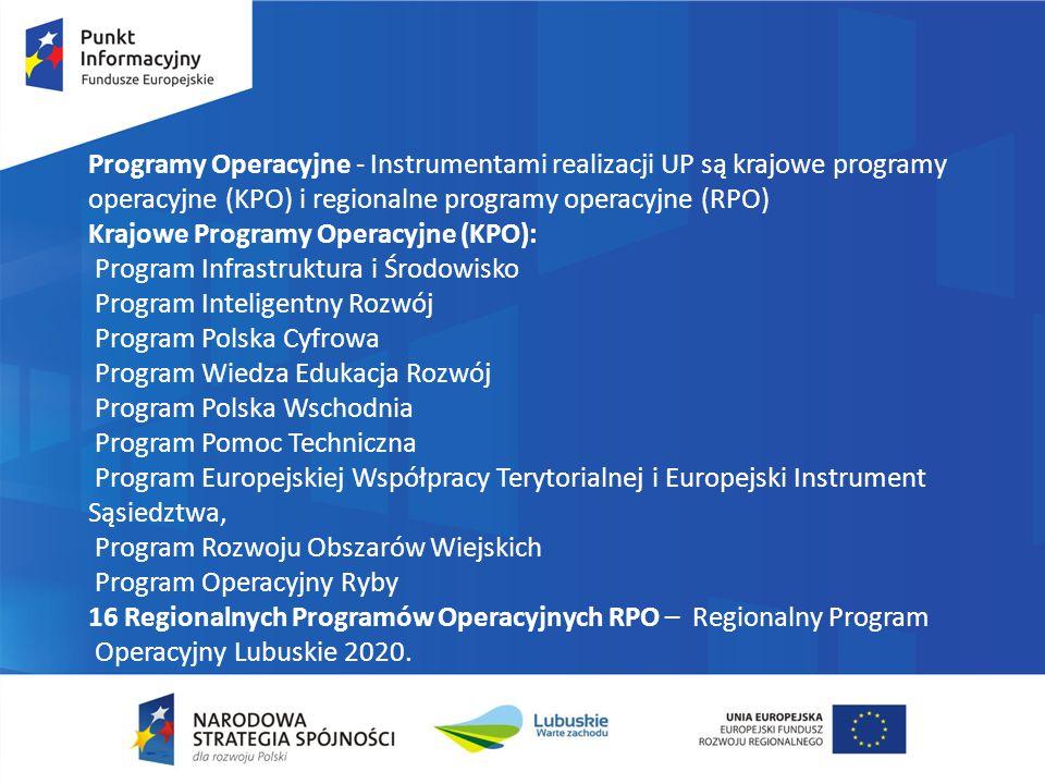 Programy Operacyjne - Instrumentami realizacji UP są krajowe programy operacyjne (KPO) i regionalne programy operacyjne (RPO) Krajowe Programy Operacyjne (KPO): Program Infrastruktura i Środowisko Program Inteligentny Rozwój Program Polska Cyfrowa Program Wiedza Edukacja Rozwój Program Polska Wschodnia Program Pomoc Techniczna Program Europejskiej Współpracy Terytorialnej i Europejski Instrument Sąsiedztwa, Program Rozwoju Obszarów Wiejskich Program Operacyjny Ryby 16 Regionalnych Programów Operacyjnych RPO – Regionalny Program Operacyjny Lubuskie 2020.