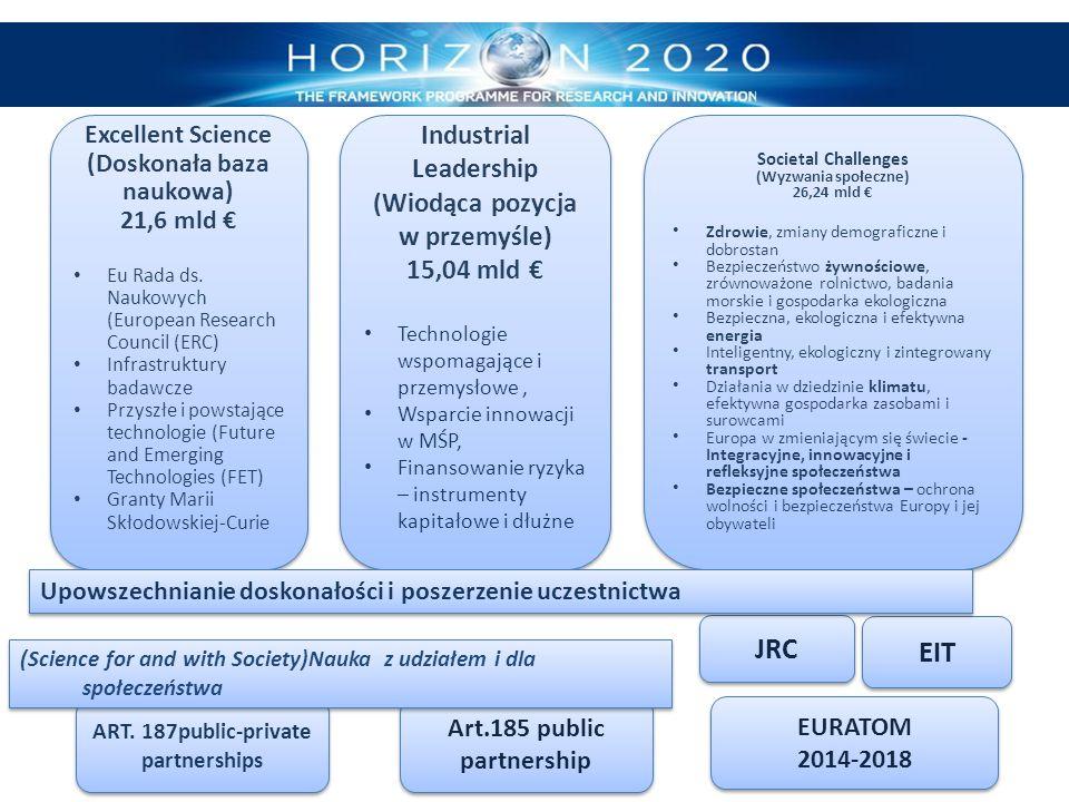 JRC EIT Industrial Leadership (Wiodąca pozycja w przemyśle)