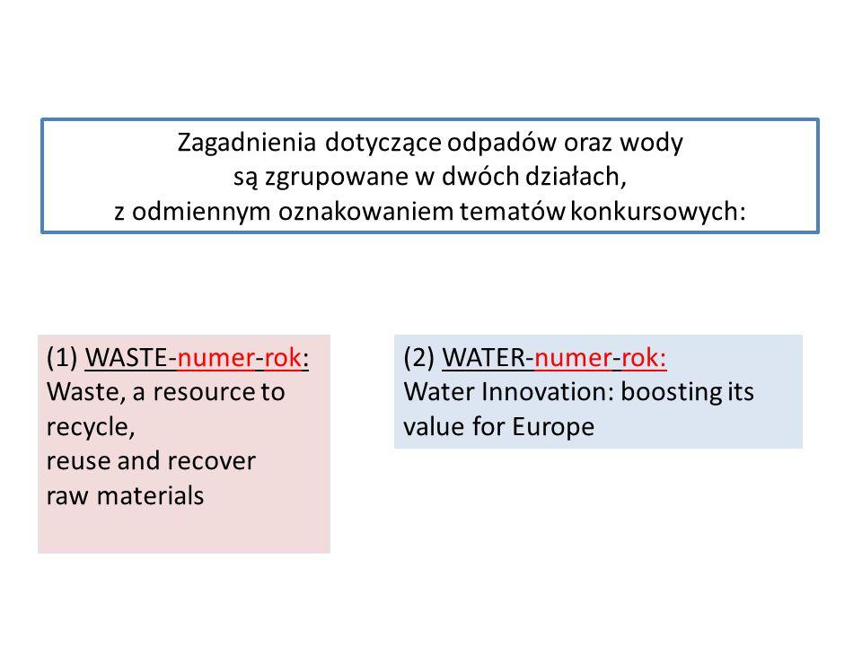 Zagadnienia dotyczące odpadów oraz wody są zgrupowane w dwóch działach, z odmiennym oznakowaniem tematów konkursowych: