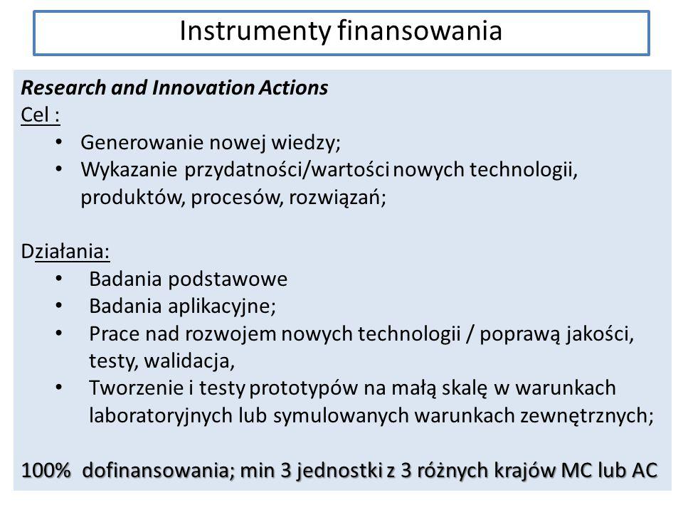 Instrumenty finansowania