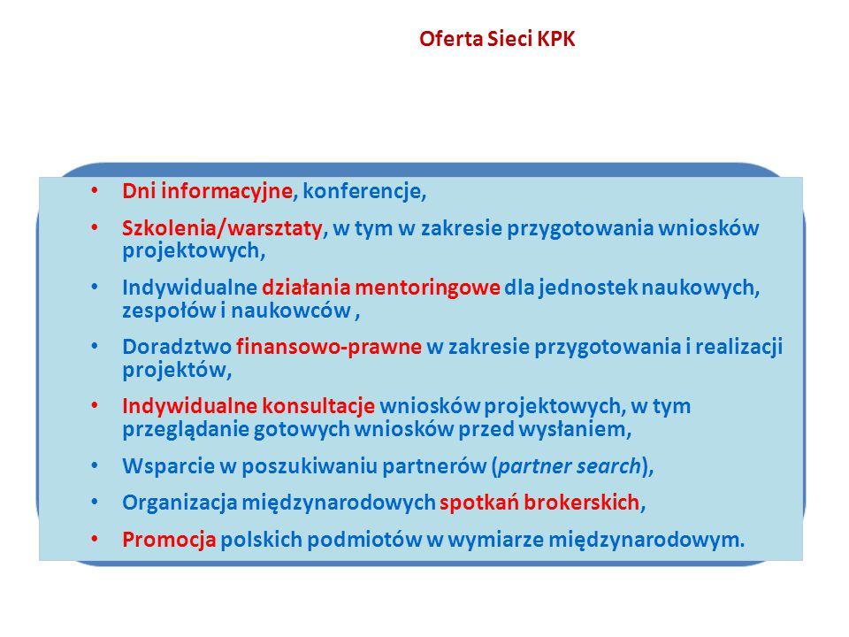 Oferta Sieci KPK Dni informacyjne, konferencje, Szkolenia/warsztaty, w tym w zakresie przygotowania wniosków projektowych,
