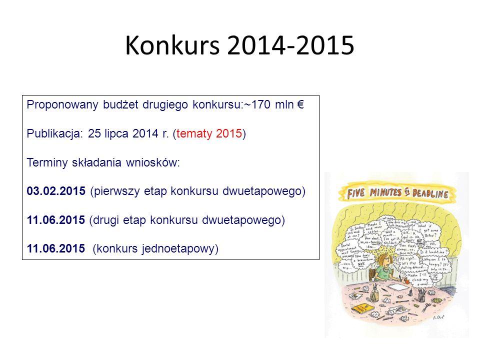 Konkurs 2014-2015 Proponowany budżet drugiego konkursu:~170 mln €