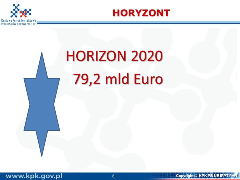 HORYZONT HORIZON 2020 79,2 mld Euro