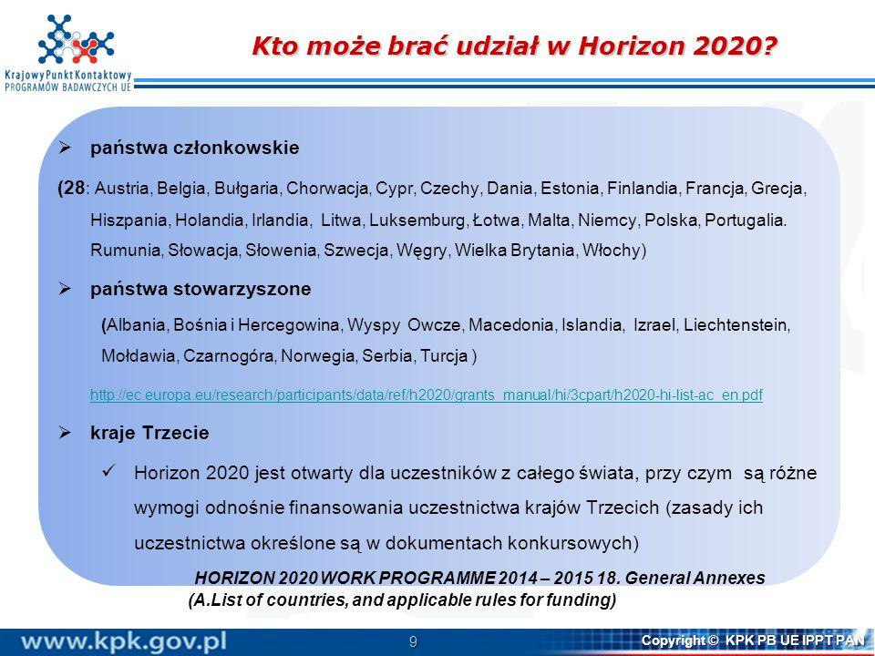 Kto może brać udział w Horizon 2020