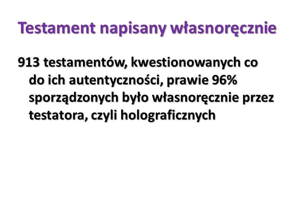 Testament napisany własnoręcznie