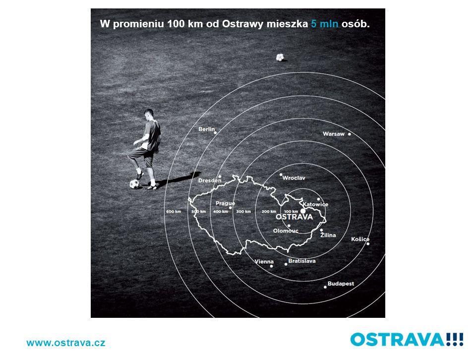 W promieniu 100 km od Ostrawy mieszka 5 mln osób.