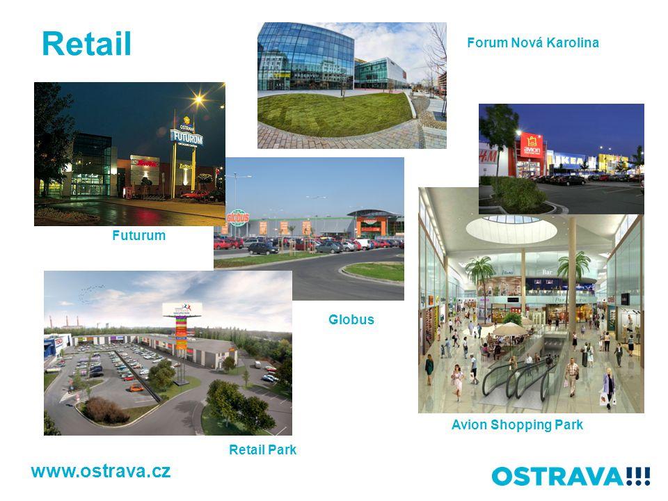 Retail www.ostrava.cz Forum Nová Karolina Futurum Globus