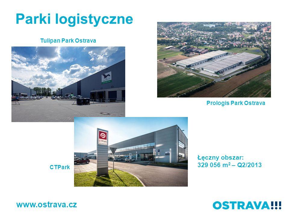 Parki logistyczne www.ostrava.cz Łęczny obszar: 329 056 m2 – Q2/2013