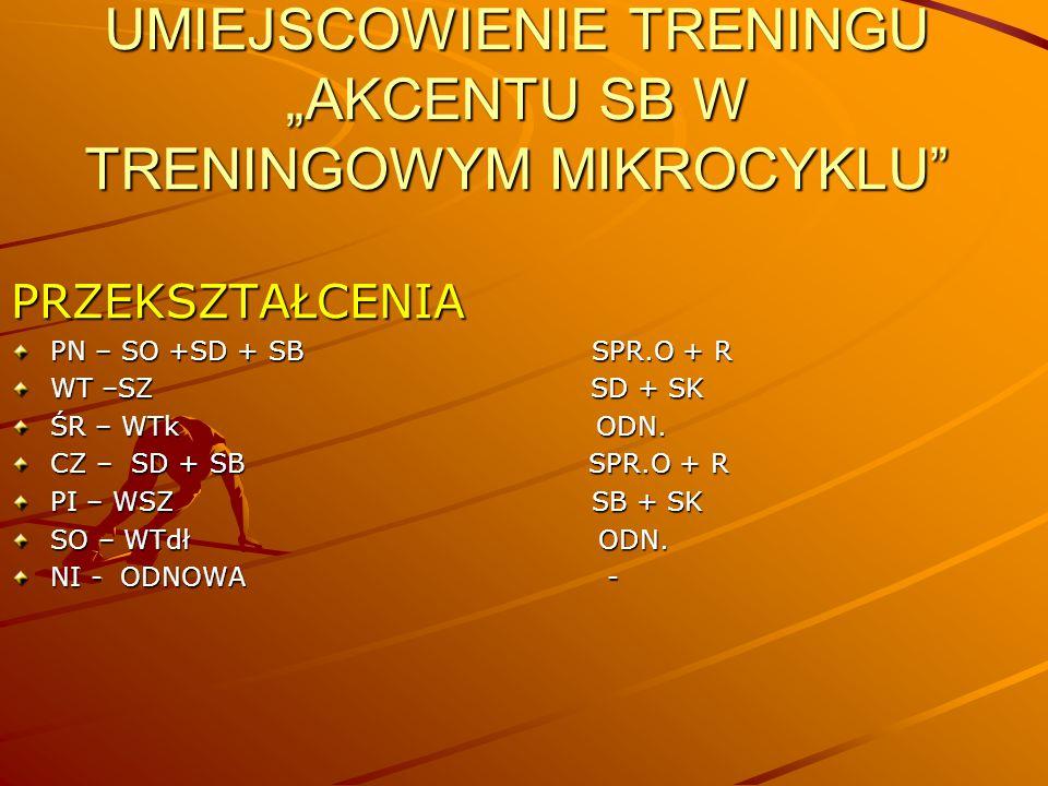 """UMIEJSCOWIENIE TRENINGU """"AKCENTU SB W TRENINGOWYM MIKROCYKLU"""