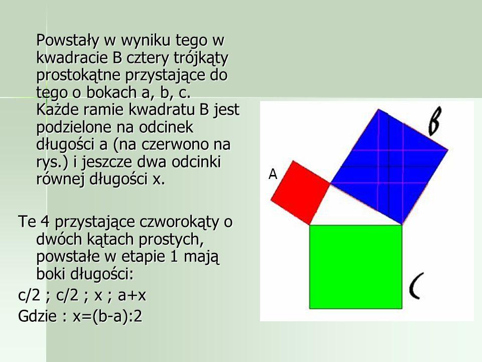 Powstały w wyniku tego w kwadracie B cztery trójkąty prostokątne przystające do tego o bokach a, b, c. Każde ramie kwadratu B jest podzielone na odcinek długości a (na czerwono na rys.) i jeszcze dwa odcinki równej długości x.