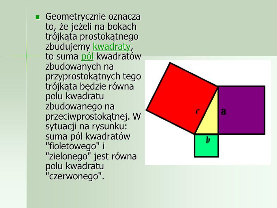 Geometrycznie oznacza to, że jeżeli na bokach trójkąta prostokątnego zbudujemy kwadraty, to suma pól kwadratów zbudowanych na przyprostokątnych tego trójkąta będzie równa polu kwadratu zbudowanego na przeciwprostokątnej.