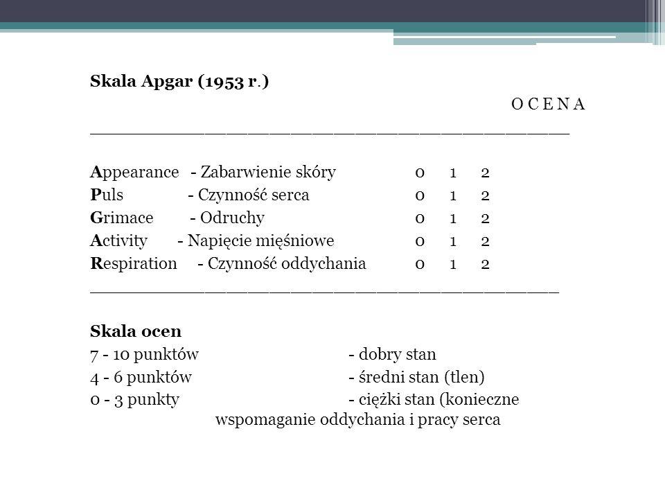 Skala Apgar (1953 r.) O C E N A. _____________________________________________. Appearance - Zabarwienie skóry 0 1 2.