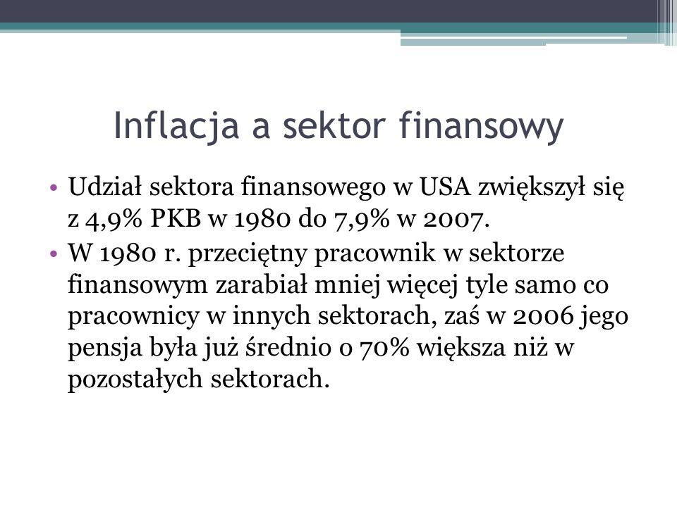 Inflacja a sektor finansowy