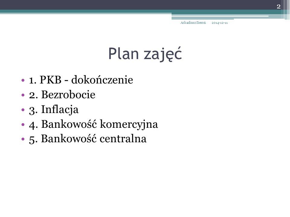 Plan zajęć 1. PKB - dokończenie 2. Bezrobocie 3. Inflacja