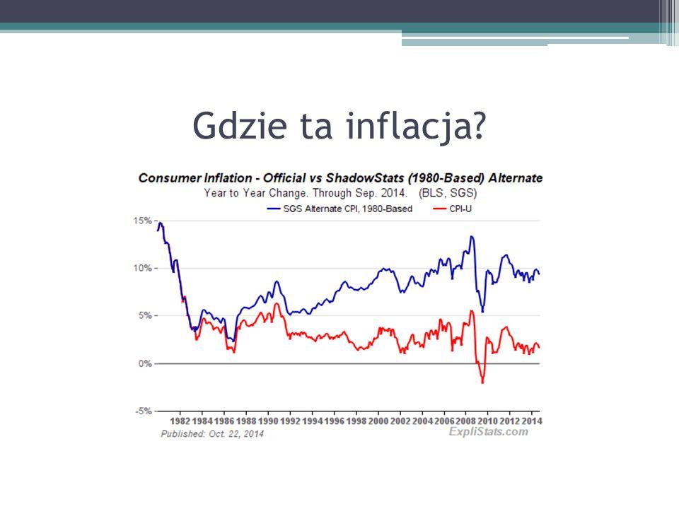 Gdzie ta inflacja