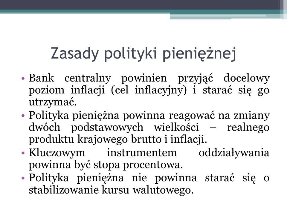 Zasady polityki pieniężnej
