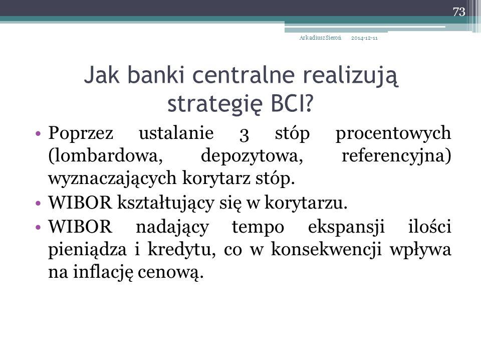 Jak banki centralne realizują strategię BCI