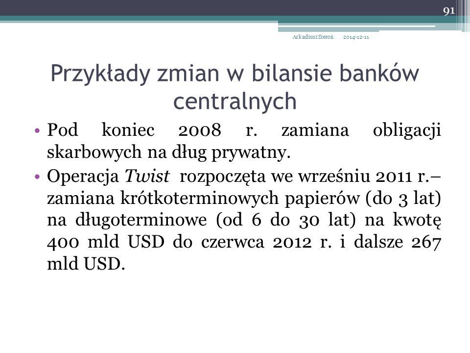 Przykłady zmian w bilansie banków centralnych