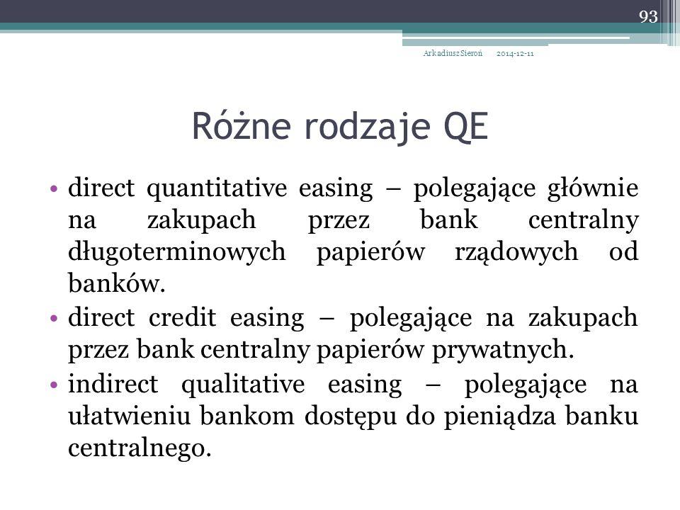 Arkadiusz Sieroń 2017-04-07. Różne rodzaje QE.