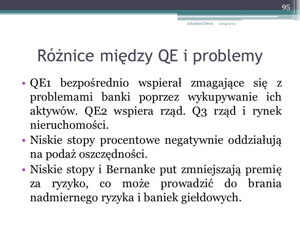 Różnice między QE i problemy