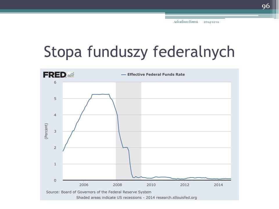 Stopa funduszy federalnych