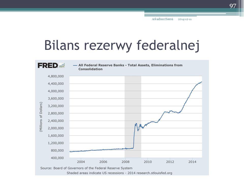 Bilans rezerwy federalnej