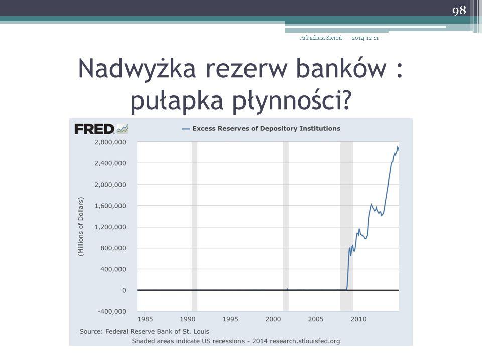 Nadwyżka rezerw banków : pułapka płynności