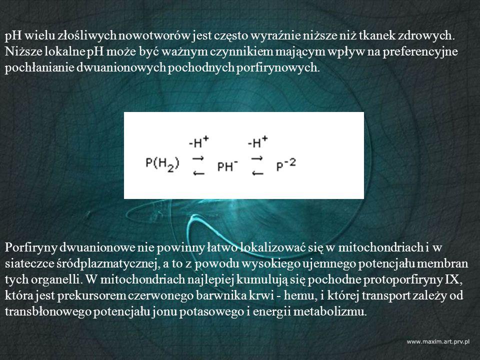 pH wielu złośliwych nowotworów jest często wyraźnie niższe niż tkanek zdrowych. Niższe lokalne pH może być ważnym czynnikiem mającym wpływ na preferencyjne pochłanianie dwuanionowych pochodnych porfirynowych.