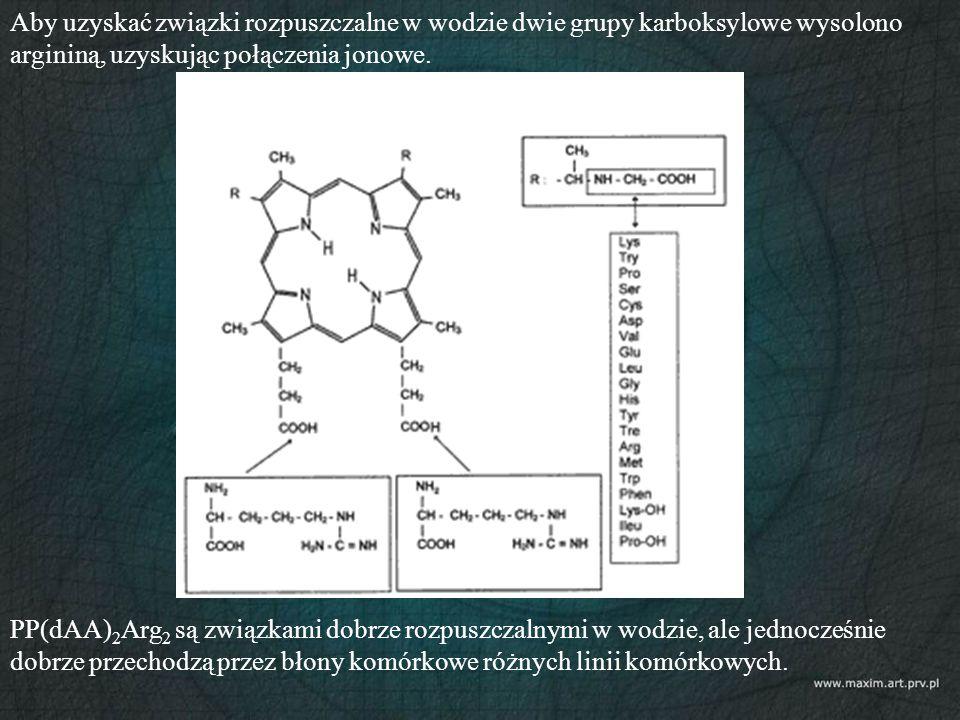 Aby uzyskać związki rozpuszczalne w wodzie dwie grupy karboksylowe wysolono argininą, uzyskując połączenia jonowe.
