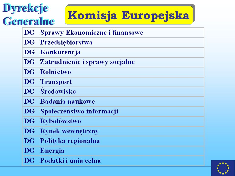 Dyrekcje Generalne Komisja Europejska