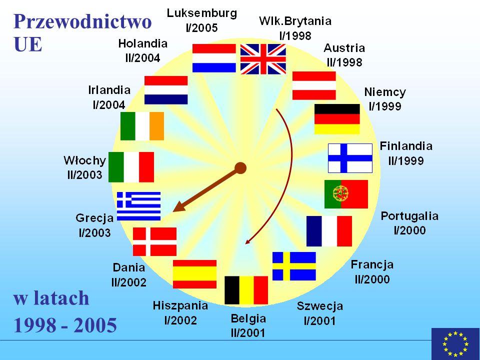 Przewodnictwo UE w latach 1998 - 2005