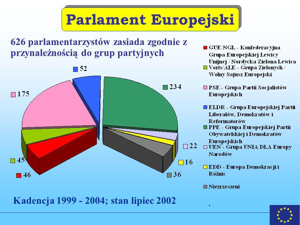 Parlament Europejski 626 parlamentarzystów zasiada zgodnie z przynależnością do grup partyjnych.