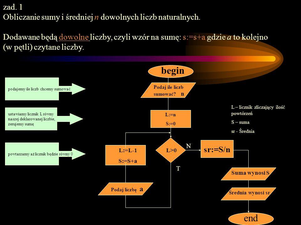 Algorytmy iteracyjne - ćwiczenia
