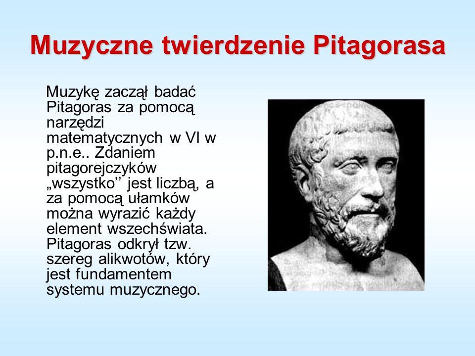 Muzyczne twierdzenie Pitagorasa