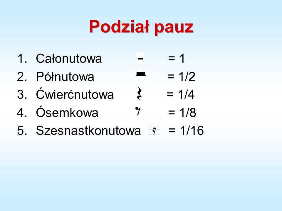 Podział pauz Całonutowa = 1 Półnutowa = 1/2 Ćwierćnutowa = 1/4