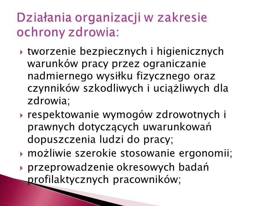 Działania organizacji w zakresie ochrony zdrowia: