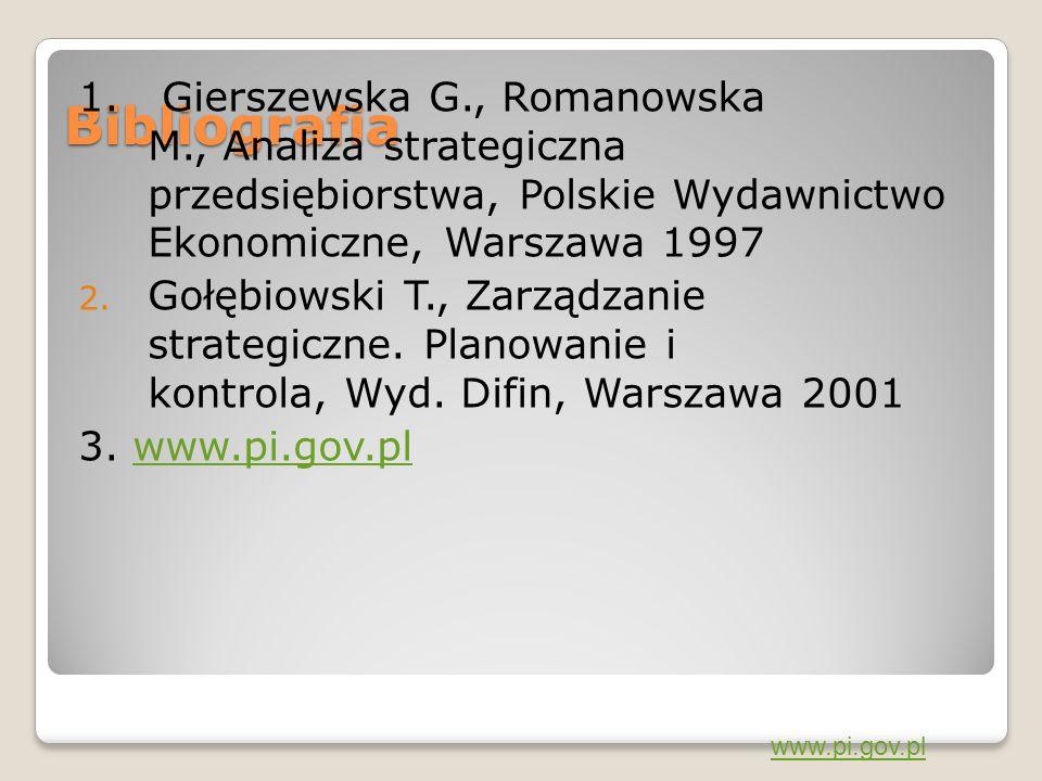 Bibliografia 1. Gierszewska G., Romanowska M., Analiza strategiczna przedsiębiorstwa, Polskie Wydawnictwo Ekonomiczne, Warszawa 1997.