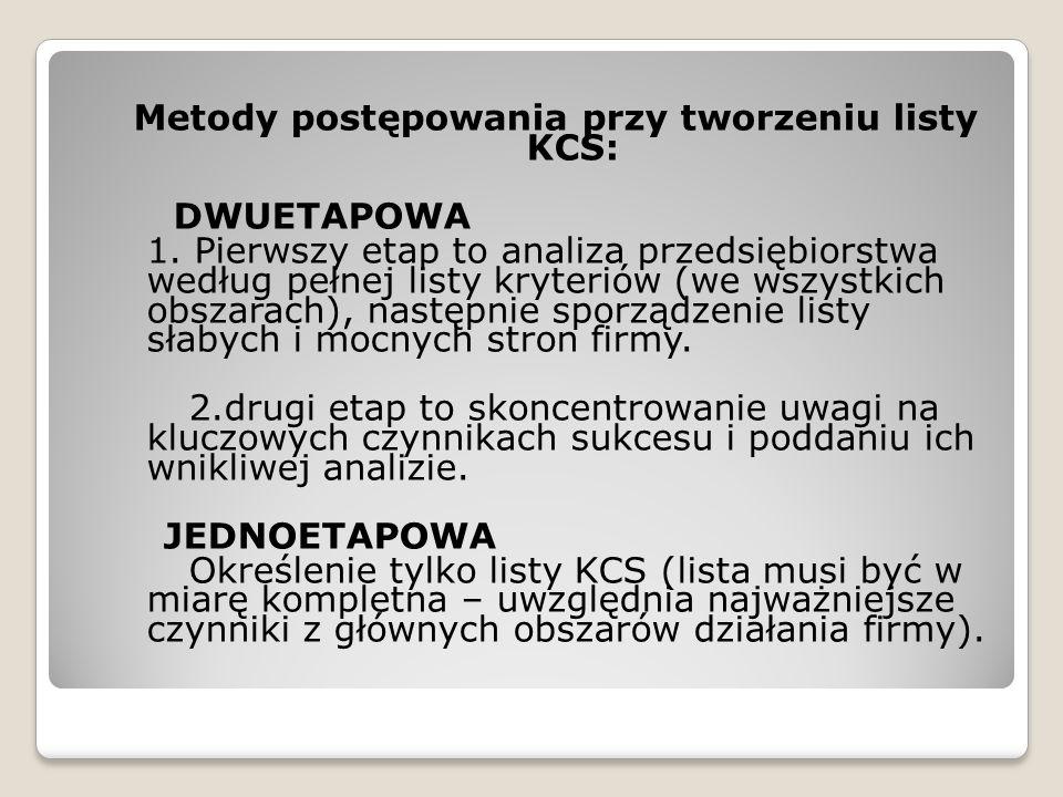 Metody postępowania przy tworzeniu listy KCS: DWUETAPOWA 1