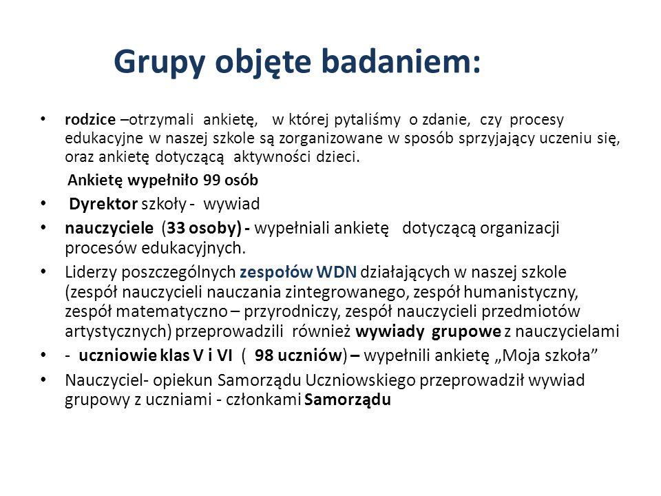 Grupy objęte badaniem:
