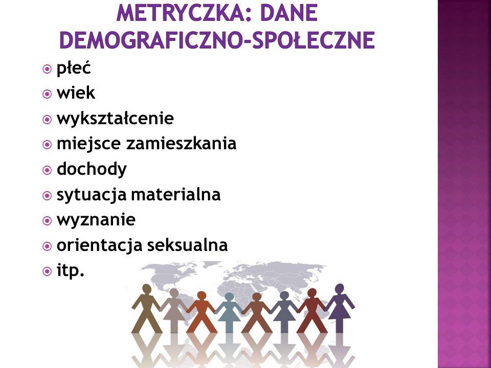 Metryczka: dane demograficzno-społeczne
