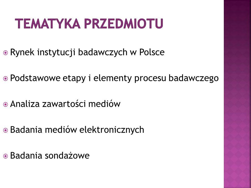 Tematyka PRZEDMIOTU Rynek instytucji badawczych w Polsce