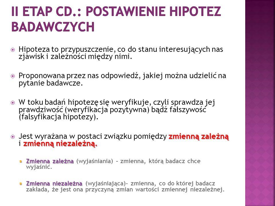II etap cd.: postawienie Hipotez badawczych