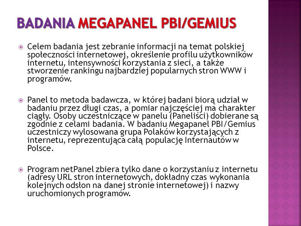 badania Megapanel PBI/Gemius